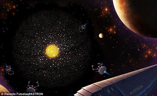 地球邻近星系未发现外星生命:可能性趋于零