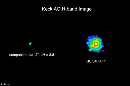 是外星人吗?1500光年外奇特恒星怪异光变