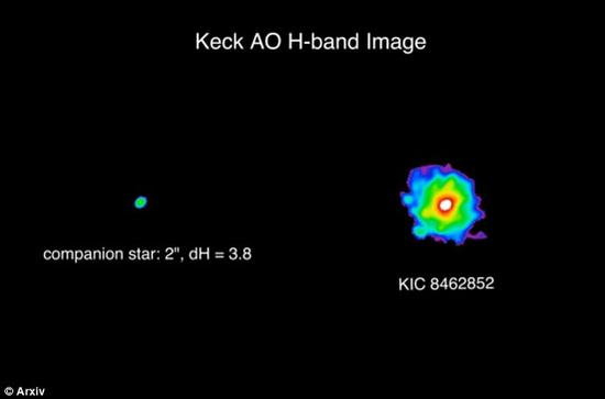 奇特恒星光线变动原因仍未知:排除外星人造物体