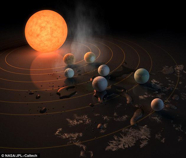 不久前,新发现的Trappist-1系统吸引了许多人的眼球。天文学家认为,该恒星周围至少存在3到7颗类似地球的行星,或许也适合生命存在——这一数字还可能更高。