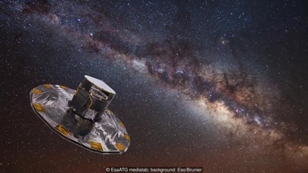 图为艺术家想象中盖亚任务正在测定恒星位置的场景。