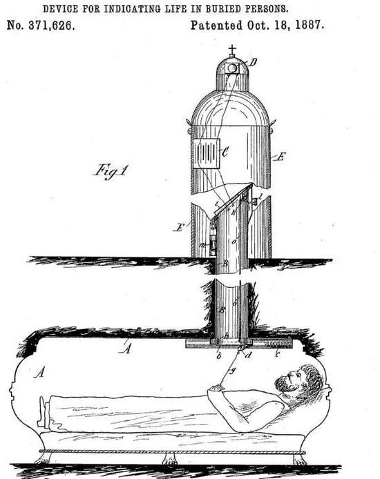 Gael Bedl设计的可以通气的棺木来源:GOOGLE PATENTS/ US371626